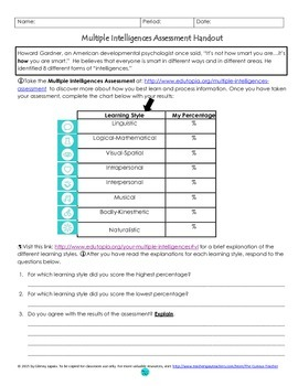 Multiple Intelligences Student Handout