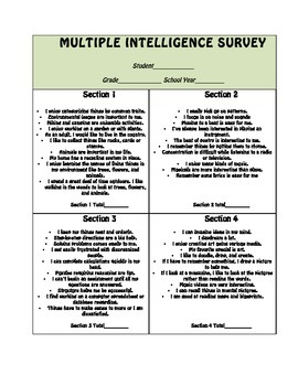 photo regarding Multiple Intelligence Test Printable referred to as Various Intelligences Study Worksheets Schooling