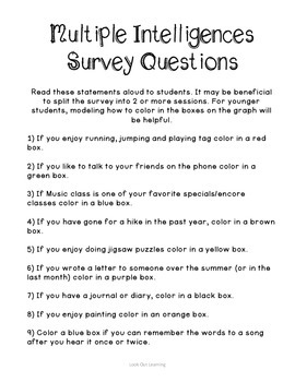 Multiple Intelligences Survey and Graph for Elementary School Students