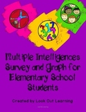 Multiple Intelligences Survey and Graph for Elementary Sch