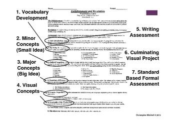 Multiple Intelligences Teaching Toolkit