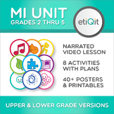 Multiple Intelligences Unit: Survey, Video, Activities & Posters