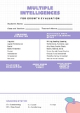 Multiple Intelligences for Growth Mindset Evaluation