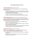 Multiple Intelligences Planning and Lessons