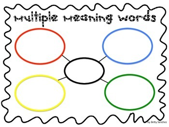 Multiple Meaning Anchor Chart FREEBIE