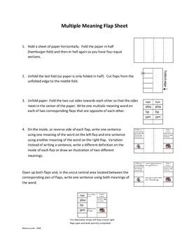 Multiple Meaning Flap Book