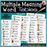 Multiple Meaning Word List Table