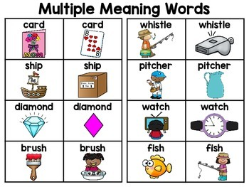Multiple Meaning Words Charts (Homonyms and Homographs)