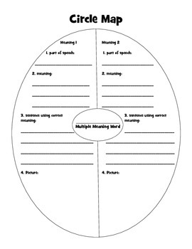 Multiple meaning words circle map by diane hodges tpt multiple meaning words circle map ccuart Image collections