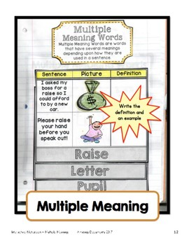 Multiple Meaning Words - Interactive Notebook Pages