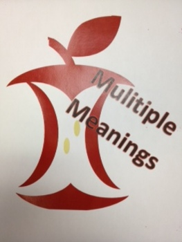 Multiple Meaning Words Matching In Context