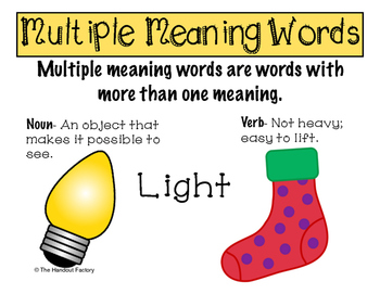 Multiple Meaning Words Part 2