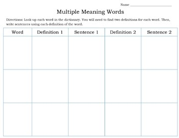 Multiple Meaning Words Practice (Editable)