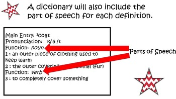 Multiple Meaning Words and Dictionaries
