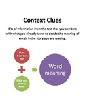 Multiple Meaning Words with Dictionaries