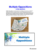 Multiple Oppositions