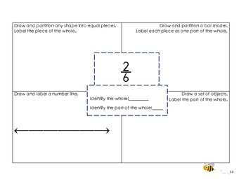 Multiple Pathways to Exploring and Understanding Fractions