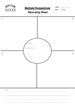 Multiple Perspectives Graphic Organizer