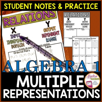 Multiple Representations Student Notes and Practice