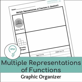 Multiple Representation of Functions