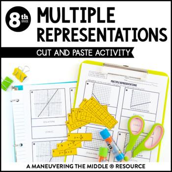 Multiple Representations 8th Grade
