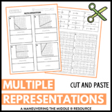 Multiple Representations: Cut and Paste