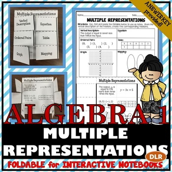 Functions Multiple Representations