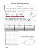 TEKS Multiple Representations - Linear Equations