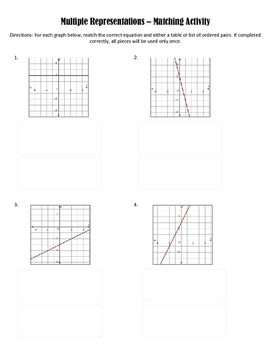 Multiple Representations - Peel and Stick Activity