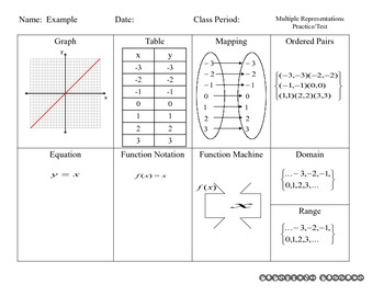 Multiple Representations Practice-Test - PP