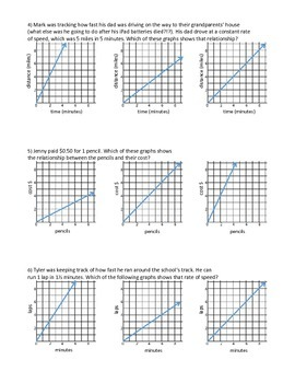 Multiple Representations (Word Problem, Function Table, Quadrant I Graph)