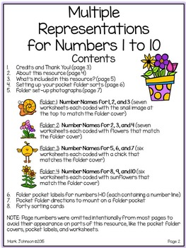 Multiple Representations for Numbers 1 to 10: 4 Unique Pocket Folder Sorts