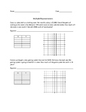 Multiple Representations of Equations