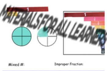 Multiple Representations of Fractions w/ Fraction Bar Manipulatives Lessons
