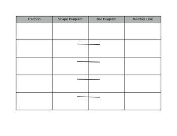 Multiple Representations of Fractions worksheet