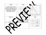 Multiple Representations of Linear Functions Card Match