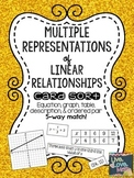 Linear Relationships