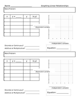 Multiple Representations of Linear Relationships Template (TEKS 6.6C)