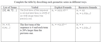 Multiple Representations of Sequences