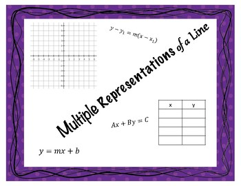 point slope form student practice worksheet answers  Multiple Representations of a Line Practice Worksheet