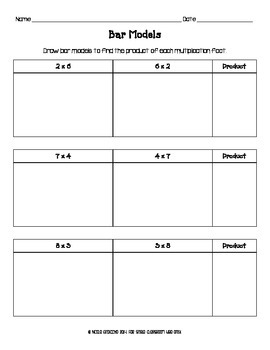 Multiple Strategies for Multiplication Set