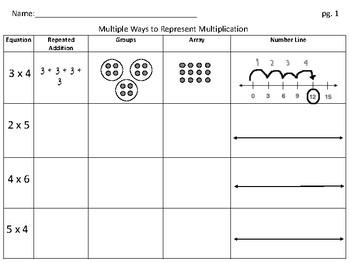 Multiple Strategies of Multiplication