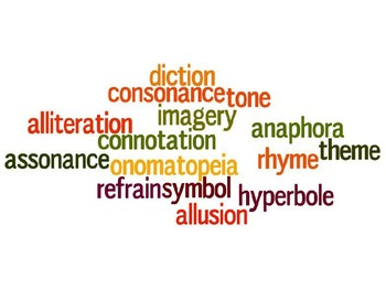 Multiple Versions of Literary Devices Word Art