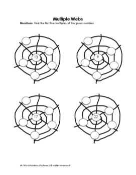 Multiple Webs
