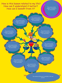 Multiple intelligence - a tool to relate lessons to real life - classroom poster