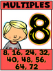 Multiples Posters & Skip Counting For Multiplication Fluency