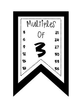 Multiples Banner