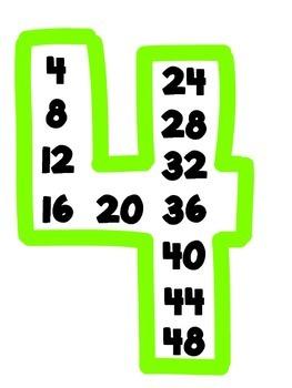 Multiples Chart