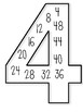Multiples Display Numbers