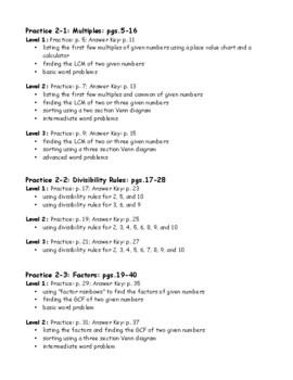 Unit 2: Multiples, Factors, & Divisibility (Levelled)